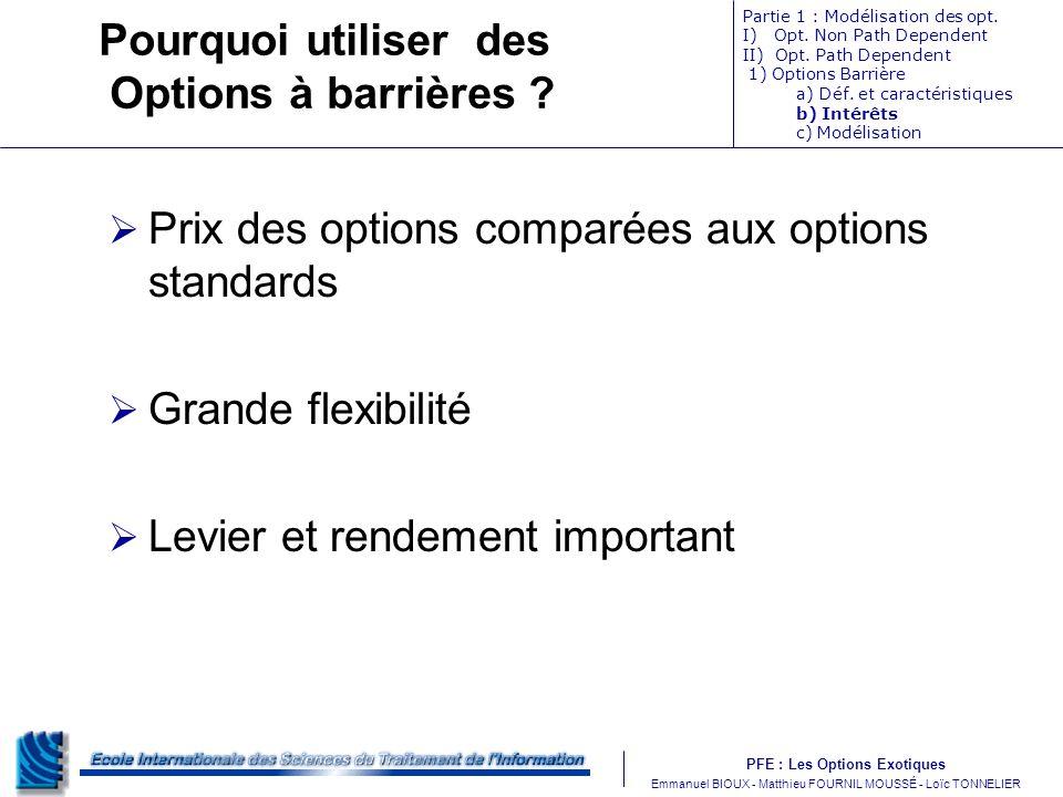 PFE : Les Options Exotiques m Emmanuel BIOUX - Matthieu FOURNIL MOUSSÉ - Loïc TONNELIER Pourquoi utiliser des Options à barrières ? Prix des options c