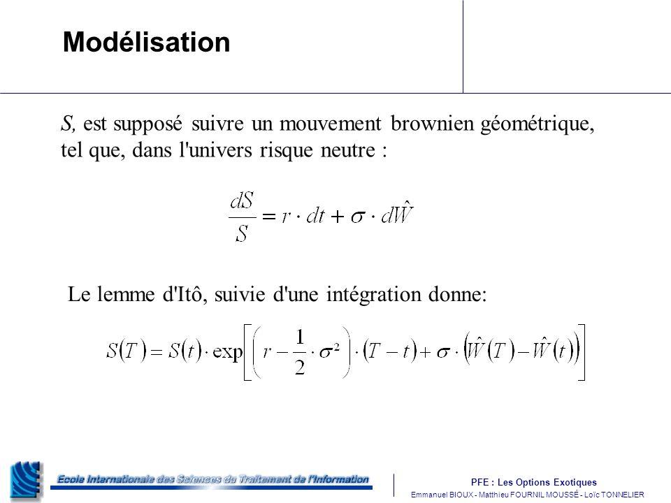 PFE : Les Options Exotiques m Emmanuel BIOUX - Matthieu FOURNIL MOUSSÉ - Loïc TONNELIER Modélisation S, est supposé suivre un mouvement brownien géométrique, tel que, dans l univers risque neutre : Le lemme d Itô, suivie d une intégration donne: