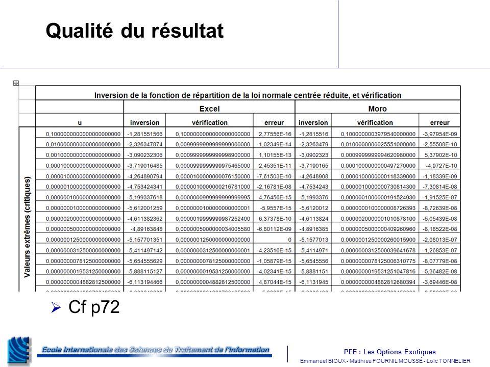 PFE : Les Options Exotiques m Emmanuel BIOUX - Matthieu FOURNIL MOUSSÉ - Loïc TONNELIER Qualité du résultat Cf p72