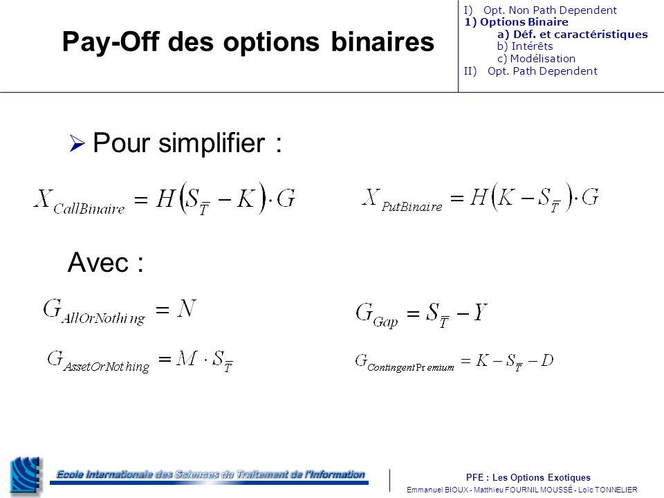 PFE : Les Options Exotiques m Emmanuel BIOUX - Matthieu FOURNIL MOUSSÉ - Loïc TONNELIER Pay-Off des options binaires Pour simplifier : Avec : I) Opt.