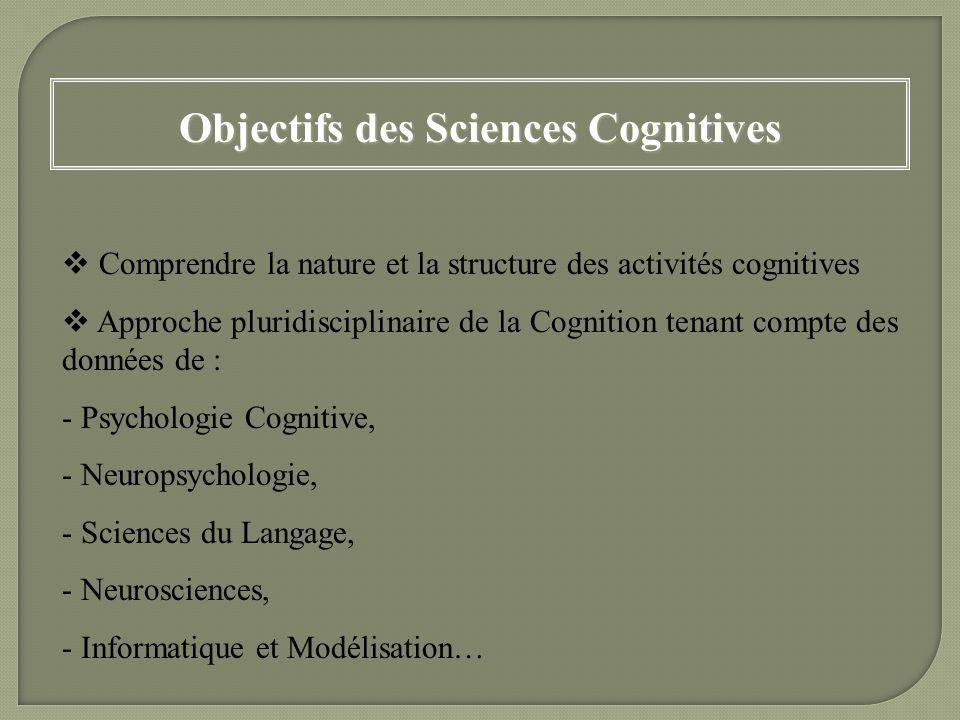Comprendre la nature et la structure des activités cognitives Approche pluridisciplinaire de la Cognition tenant compte des données de : - Psychologie
