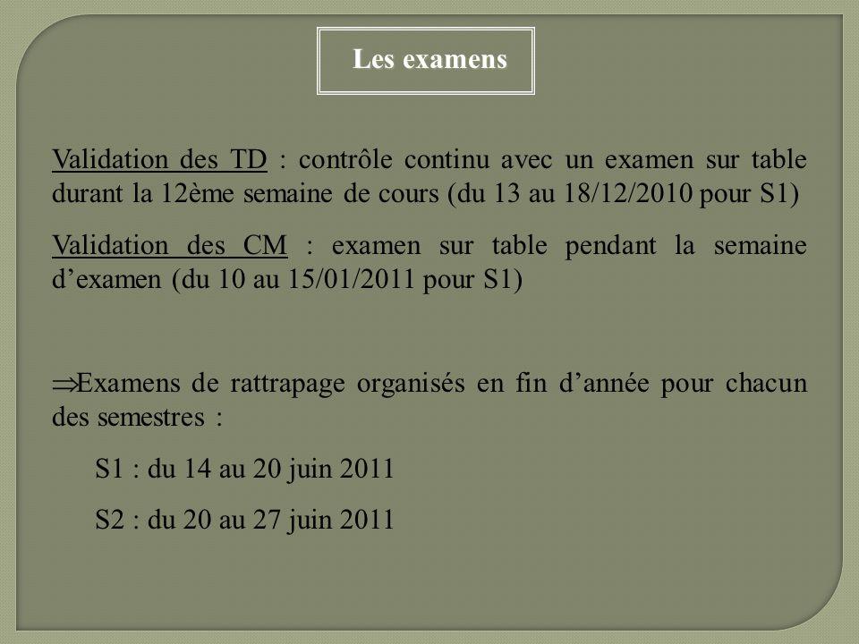 Les examens Validation des TD : contrôle continu avec un examen sur table durant la 12ème semaine de cours (du 13 au 18/12/2010 pour S1) Validation de