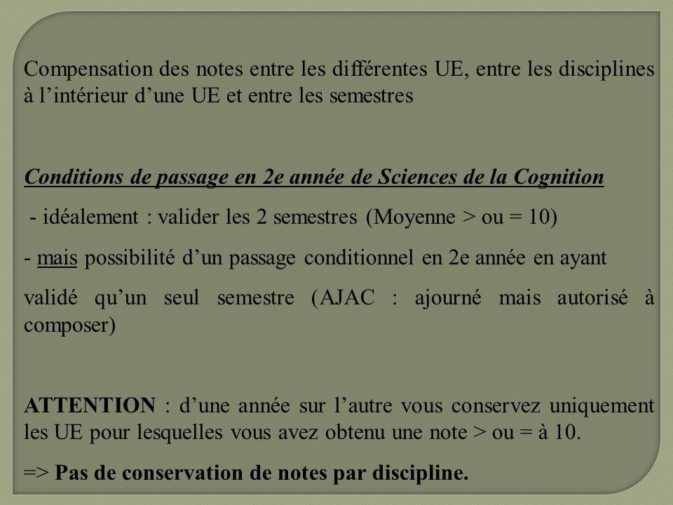 Compensation des notes entre les différentes UE, entre les disciplines à lintérieur dune UE et entre les semestres Conditions de passage en 2e année d