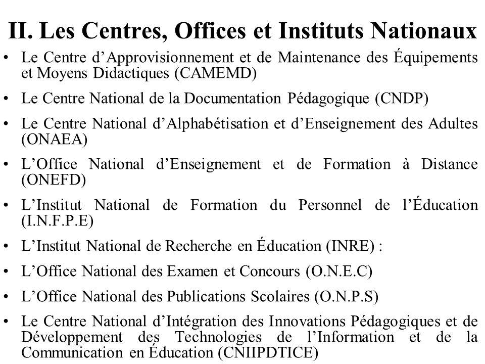 II. Les Centres, Offices et Instituts Nationaux Le Centre dApprovisionnement et de Maintenance des Équipements et Moyens Didactiques (CAMEMD) Le Centr