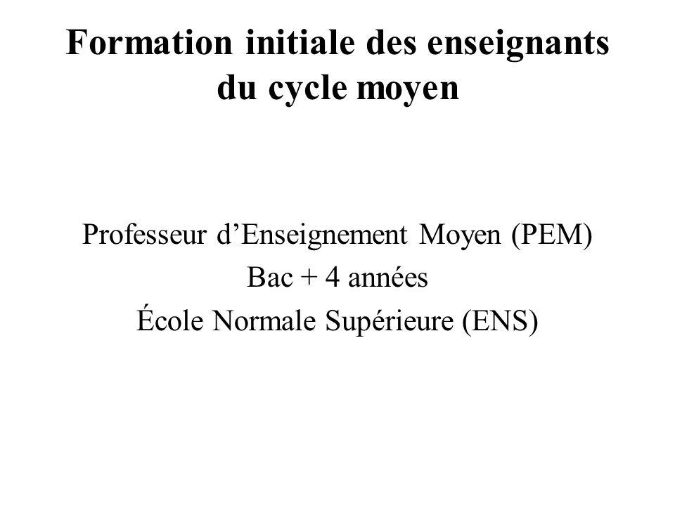 Formation initiale des enseignants du cycle moyen Professeur dEnseignement Moyen (PEM) Bac + 4 années École Normale Supérieure (ENS)