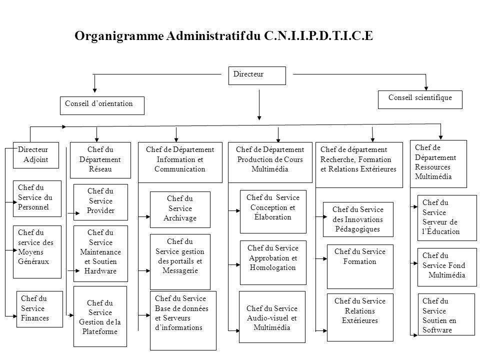 Conseil dorientation Conseil scientifique Chef du Département Réseau Chef de Département Information et Communication Chef de Département Production d