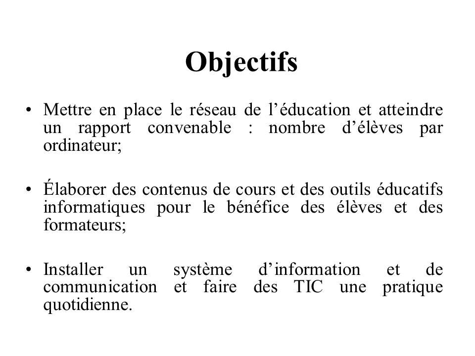 Objectifs Mettre en place le réseau de léducation et atteindre un rapport convenable : nombre délèves par ordinateur; Élaborer des contenus de cours e