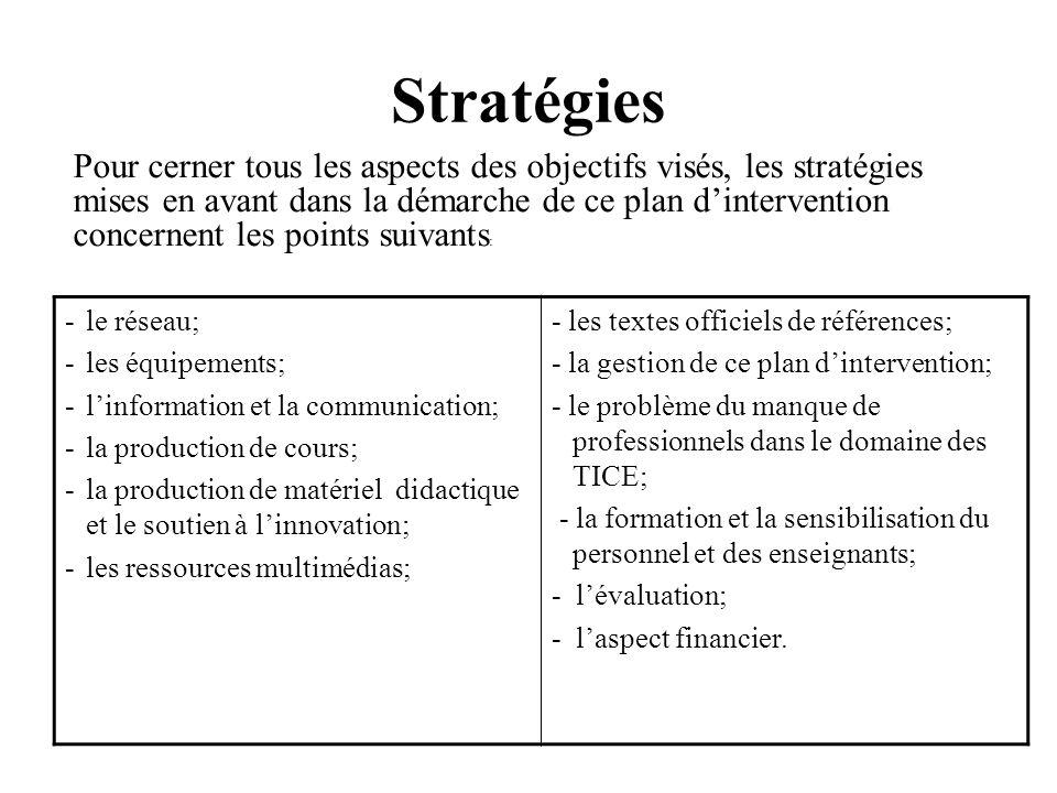 Stratégies Pour cerner tous les aspects des objectifs visés, les stratégies mises en avant dans la démarche de ce plan dintervention concernent les points suivants : -le réseau; -les équipements; -linformation et la communication; -la production de cours; -la production de matériel didactique et le soutien à linnovation; -les ressources multimédias; - les textes officiels de références; - la gestion de ce plan dintervention; - le problème du manque de professionnels dans le domaine des TICE; - la formation et la sensibilisation du personnel et des enseignants; - lévaluation; - laspect financier.