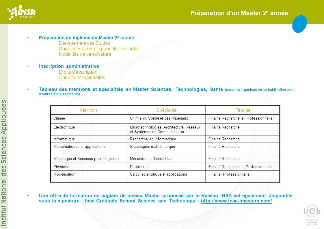 Préparation dun Master 2 e année Préparation du diplôme de Master 2 e année Déroulement des Études Conditions à remplir pour être candidat Modalités d