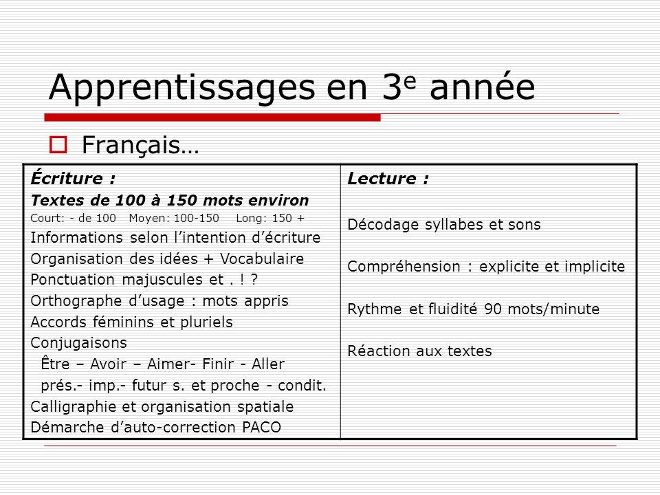 Apprentissages en 3 e année Français… Écriture : Textes de 100 à 150 mots environ Court: - de 100 Moyen: 100-150 Long: 150 + Informations selon linten