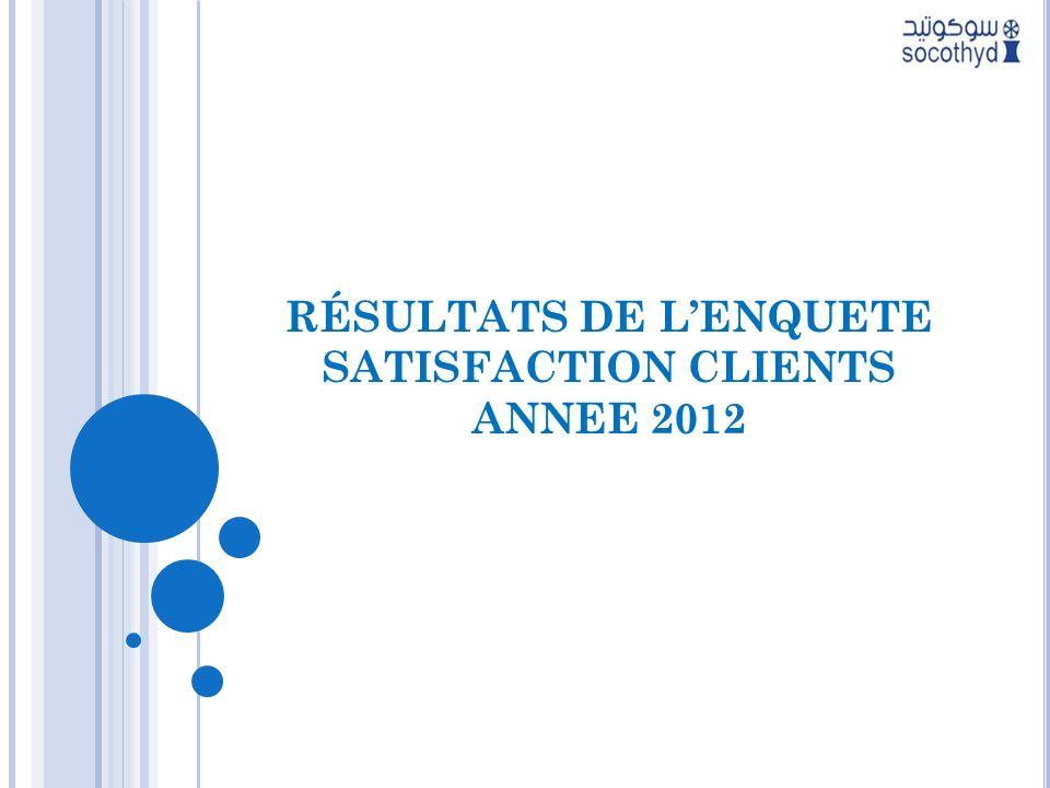 RÉSULTATS DE LENQUETE SATISFACTION CLIENTS ANNEE 2012