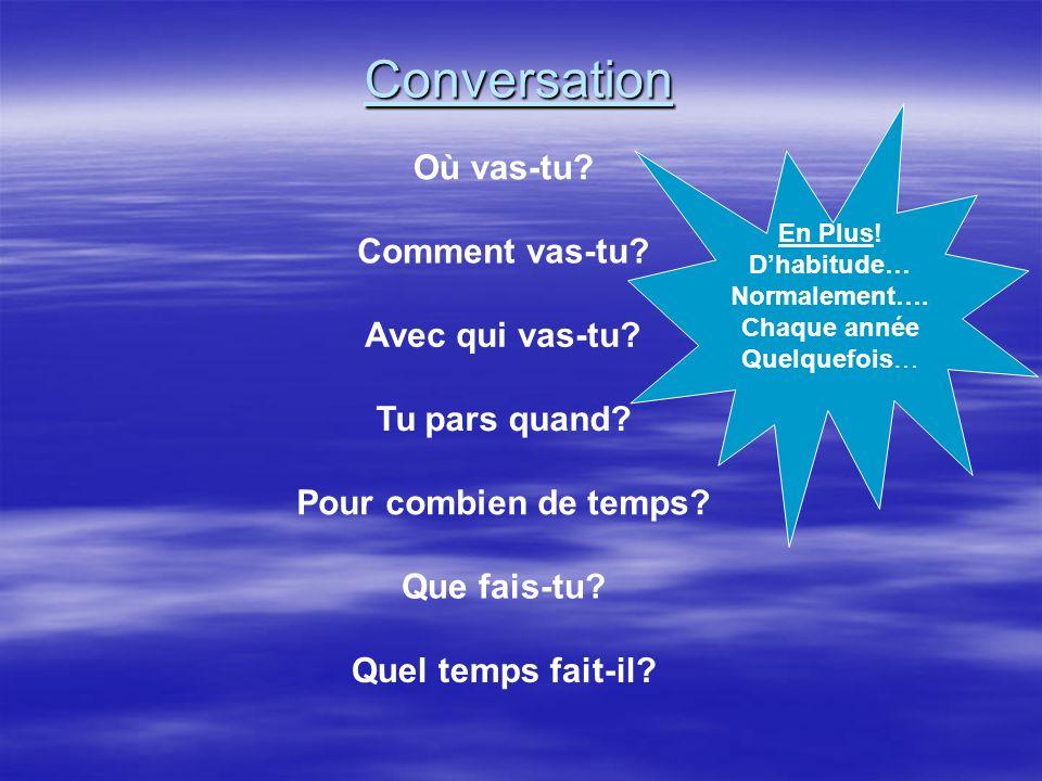 Conversation Où vas-tu.Comment vas-tu. Avec qui vas-tu.
