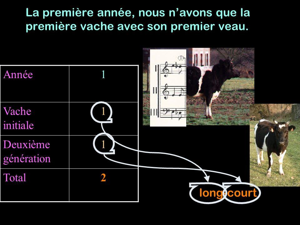 Référence: Jean-Paul Allouche & Tom Johnson, Narayanas Cows and Delayed Morphisms, Cahiers du GREYC, troisièmes journées dinformatique musicale, JIM 96 4 (1996), 2–7.