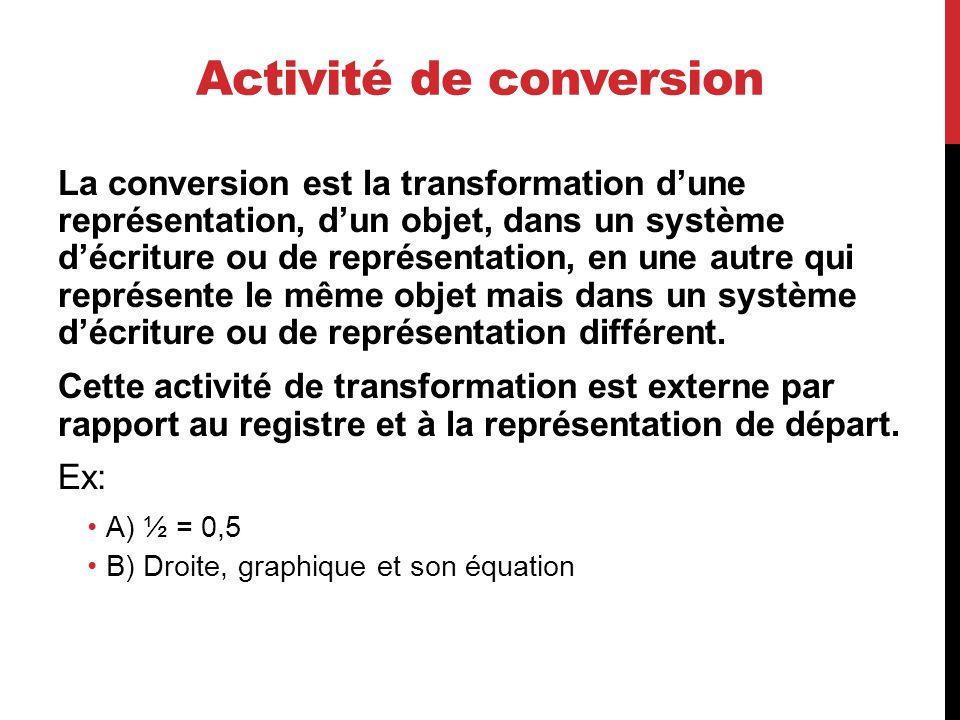 Activité de conversion La conversion est la transformation dune représentation, dun objet, dans un système décriture ou de représentation, en une autr