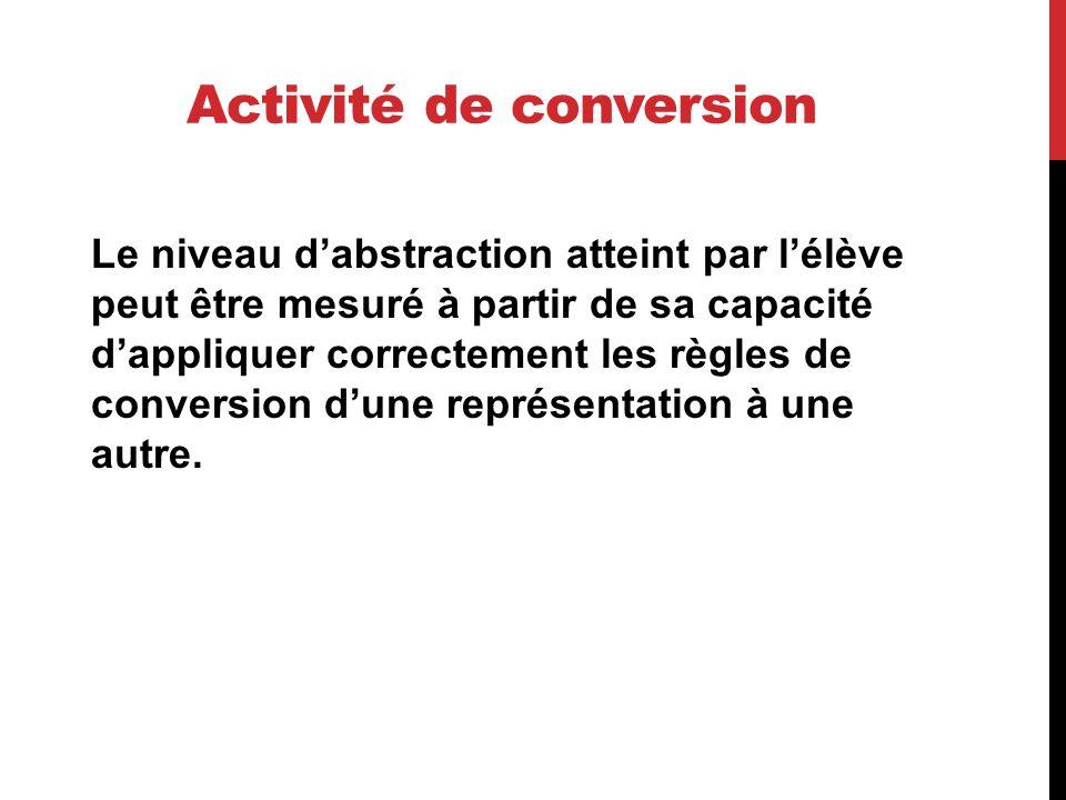 Activité de conversion Le niveau dabstraction atteint par lélève peut être mesuré à partir de sa capacité dappliquer correctement les règles de conver