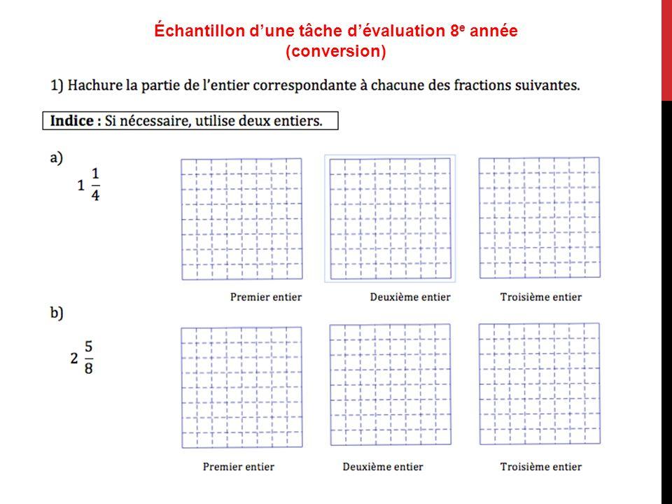 Échantillon dune tâche dévaluation 8 e année (conversion)