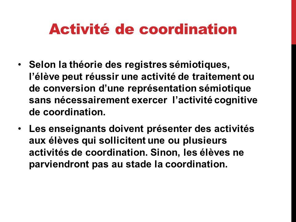 Activité de coordination Selon la théorie des registres sémiotiques, lélève peut réussir une activité de traitement ou de conversion dune représentati