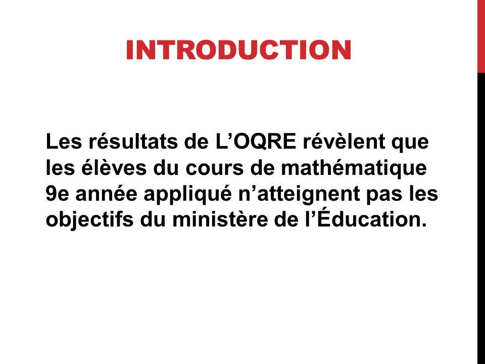 INTRODUCTION Les résultats de LOQRE révèlent que les élèves du cours de mathématique 9e année appliqué natteignent pas les objectifs du ministère de l