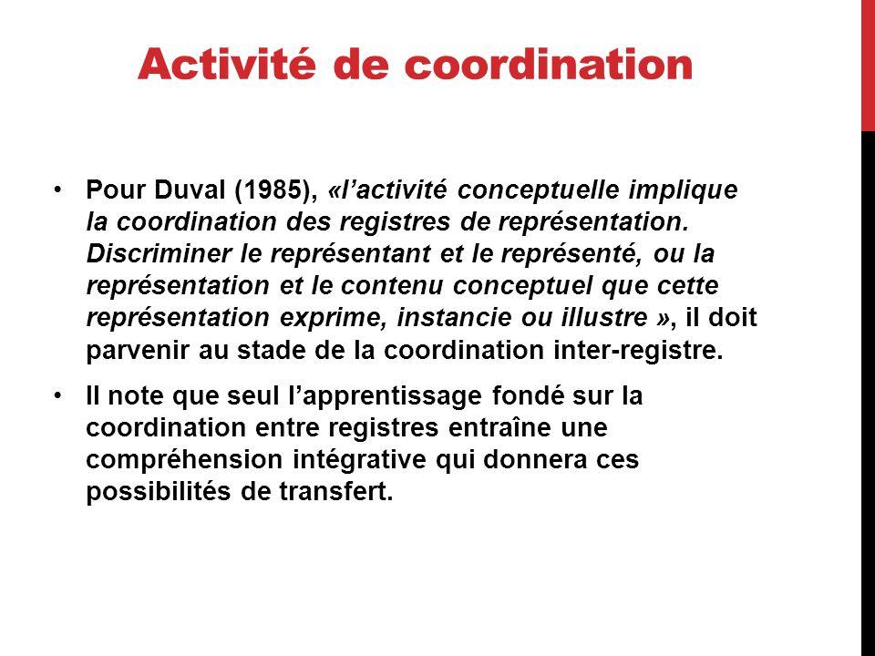 Activité de coordination Pour Duval (1985), «lactivité conceptuelle implique la coordination des registres de représentation. Discriminer le représent
