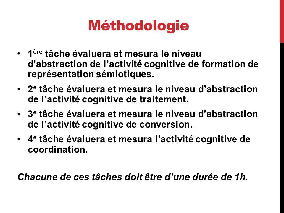 Méthodologie 1 ère tâche évaluera et mesura le niveau dabstraction de lactivité cognitive de formation de représentation sémiotiques. 2 e tâche évalue
