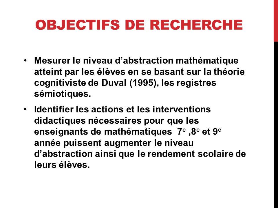 OBJECTIFS DE RECHERCHE Mesurer le niveau dabstraction mathématique atteint par les élèves en se basant sur la théorie cognitiviste de Duval (1995), le
