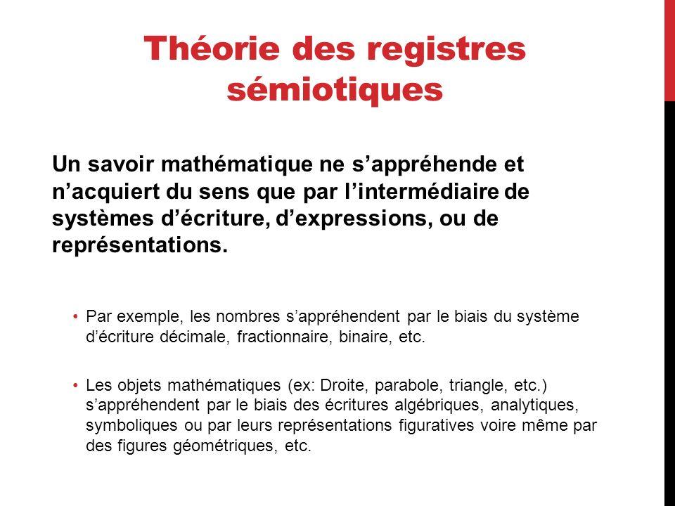 Théorie des registres sémiotiques Un savoir mathématique ne sappréhende et nacquiert du sens que par lintermédiaire de systèmes décriture, dexpression