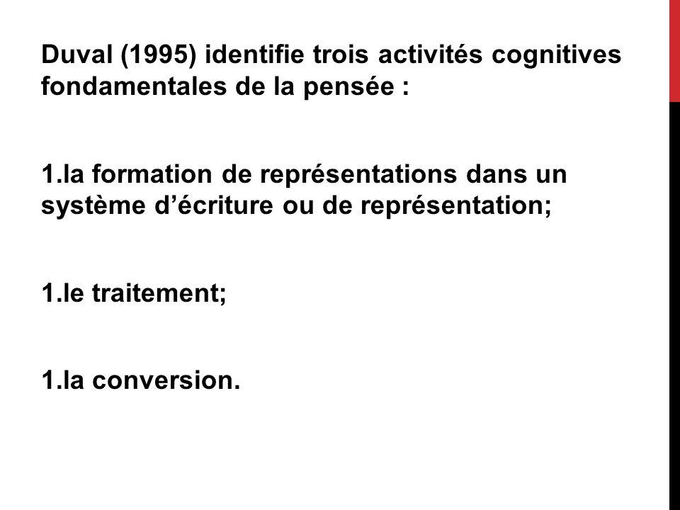 Duval (1995) identifie trois activités cognitives fondamentales de la pensée : 1.la formation de représentations dans un système décriture ou de repré