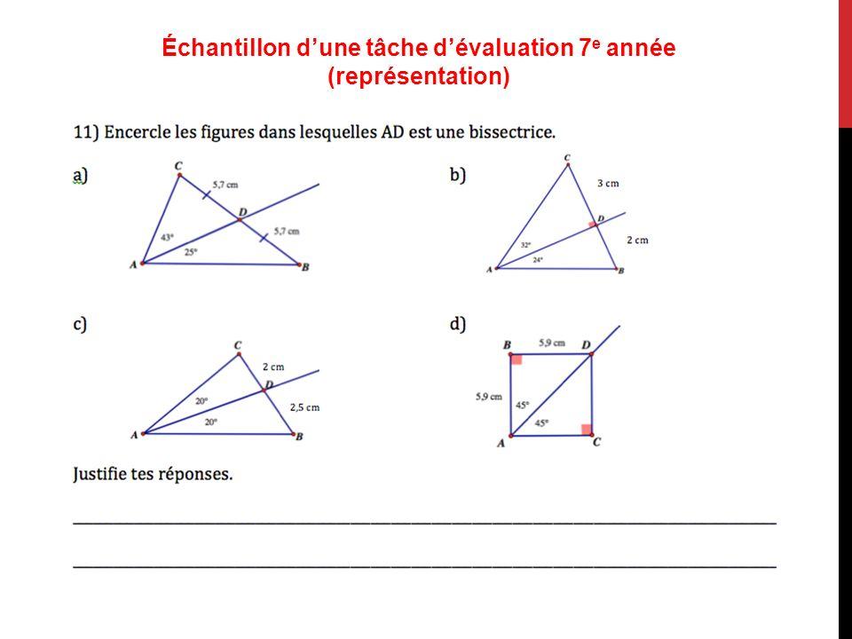 Échantillon dune tâche dévaluation 7 e année (représentation)