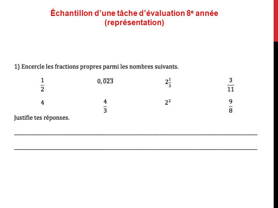 Échantillon dune tâche dévaluation 8 e année (représentation)