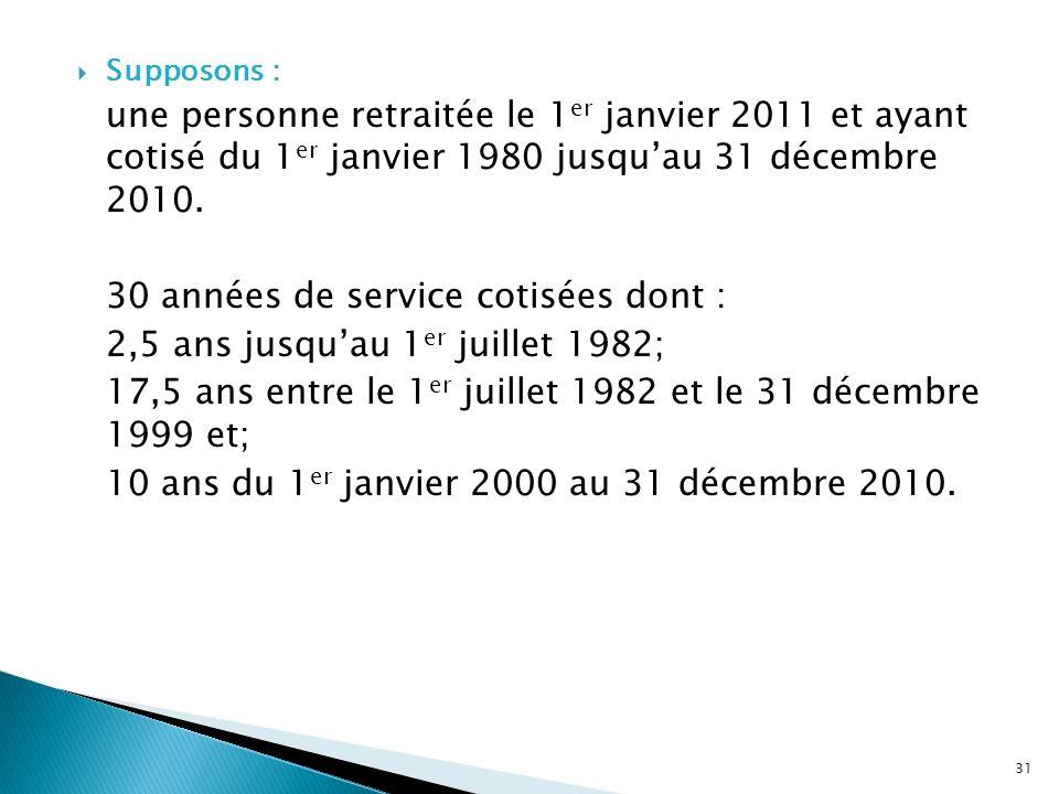 Supposons : une personne retraitée le 1 er janvier 2011 et ayant cotisé du 1 er janvier 1980 jusquau 31 décembre 2010. 30 années de service cotisées d