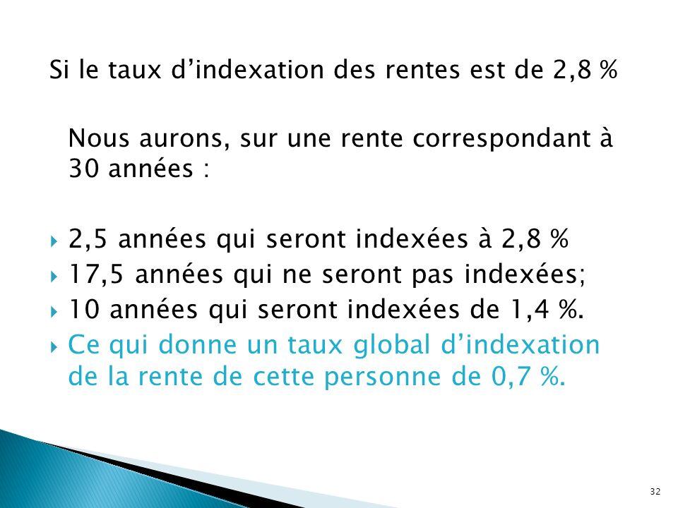 Si le taux dindexation des rentes est de 2,8 % Nous aurons, sur une rente correspondant à 30 années : 2,5 années qui seront indexées à 2,8 % 17,5 anné