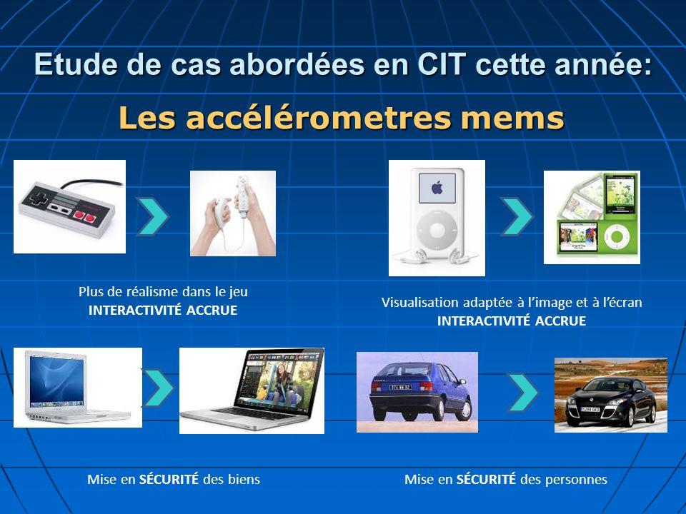 Etude de cas abordées en CIT cette année: Les accélérometres mems Visualisation adaptée à limage et à lécran INTERACTIVITÉ ACCRUE Plus de réalisme dan