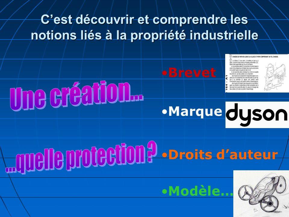 Cest découvrir et comprendre les notions liés à la propriété industrielle Brevet Marque Droits dauteur Modèle…