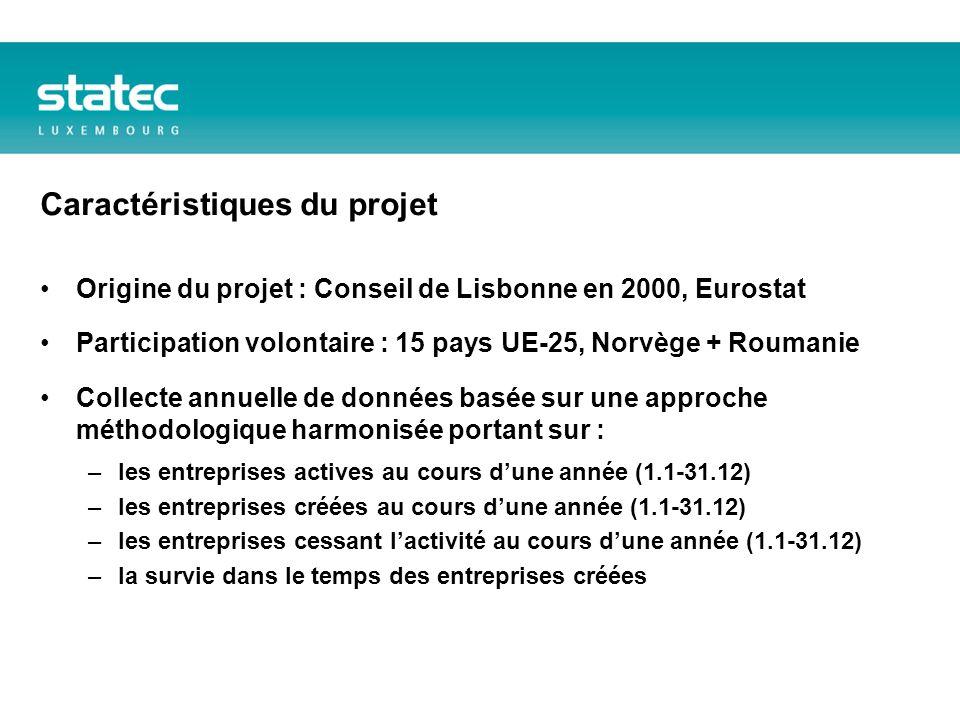 Caractéristiques du projet Origine du projet : Conseil de Lisbonne en 2000, Eurostat Participation volontaire : 15 pays UE-25, Norvège + Roumanie Collecte annuelle de données basée sur une approche méthodologique harmonisée portant sur : –les entreprises actives au cours dune année (1.1-31.12) –les entreprises créées au cours dune année (1.1-31.12) –les entreprises cessant lactivité au cours dune année (1.1-31.12) –la survie dans le temps des entreprises créées