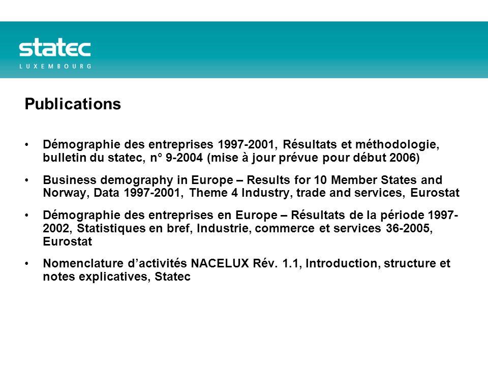 Publications Démographie des entreprises 1997-2001, Résultats et méthodologie, bulletin du statec, n° 9-2004 (mise à jour prévue pour début 2006) Business demography in Europe – Results for 10 Member States and Norway, Data 1997-2001, Theme 4 Industry, trade and services, Eurostat Démographie des entreprises en Europe – Résultats de la période 1997- 2002, Statistiques en bref, Industrie, commerce et services 36-2005, Eurostat Nomenclature dactivités NACELUX Rév.