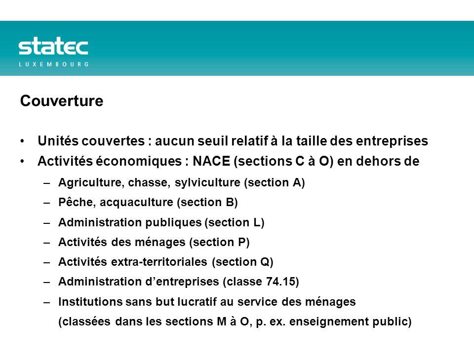 Volatilité de la population des entreprises actives (taux de création + taux de cessation, en %) Services