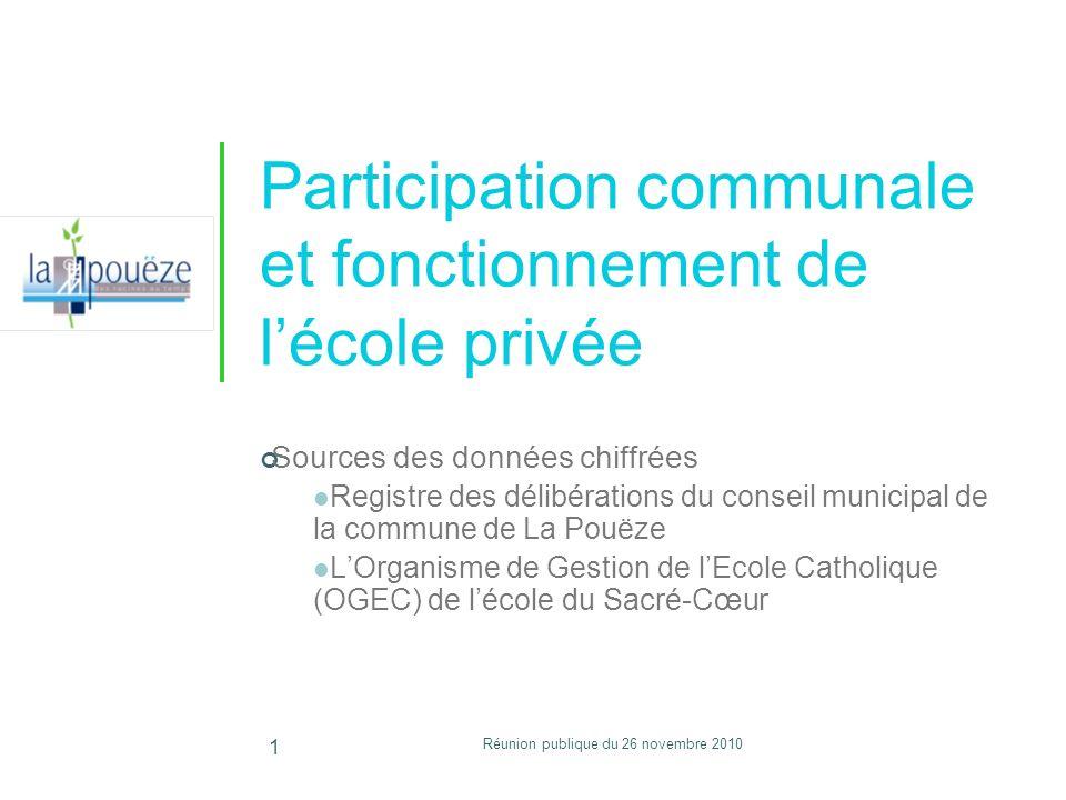 Réunion publique du 26 novembre 2010 1 Participation communale et fonctionnement de lécole privée Sources des données chiffrées Registre des délibérat