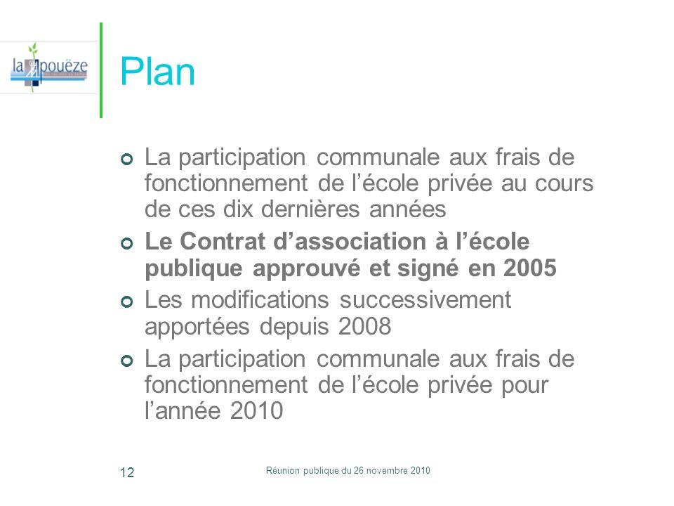 Réunion publique du 26 novembre 2010 12 Plan La participation communale aux frais de fonctionnement de lécole privée au cours de ces dix dernières ann