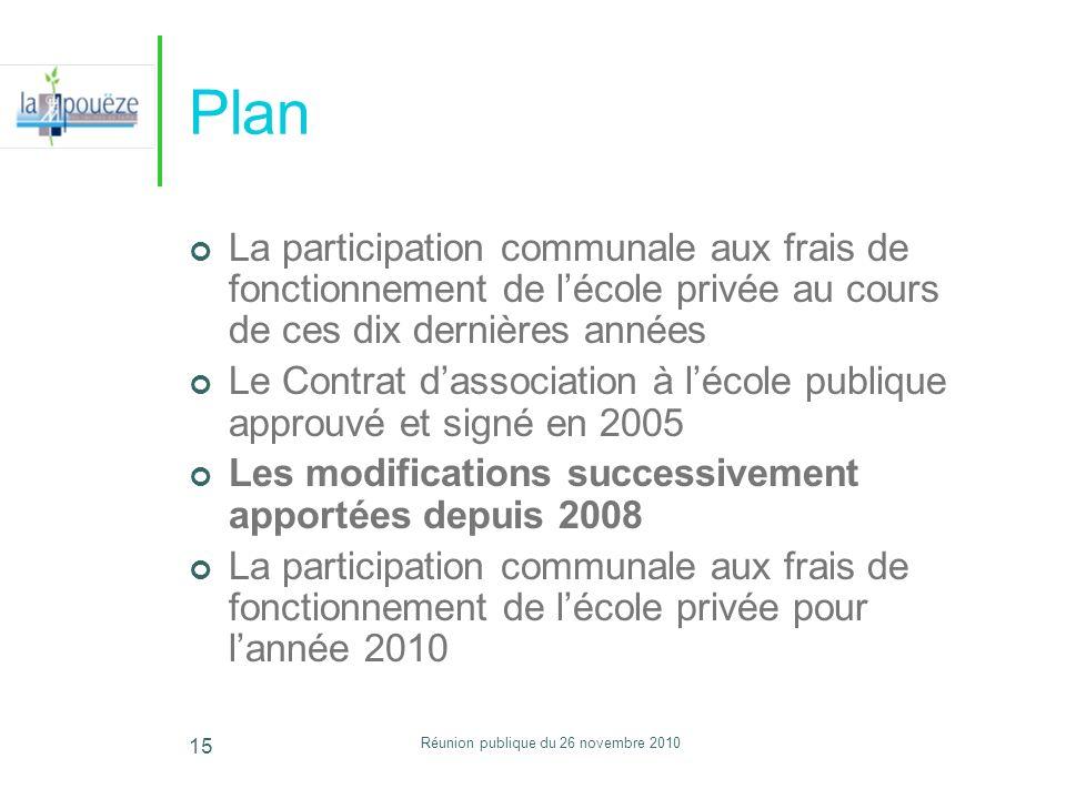 Réunion publique du 26 novembre 2010 15 Plan La participation communale aux frais de fonctionnement de lécole privée au cours de ces dix dernières ann