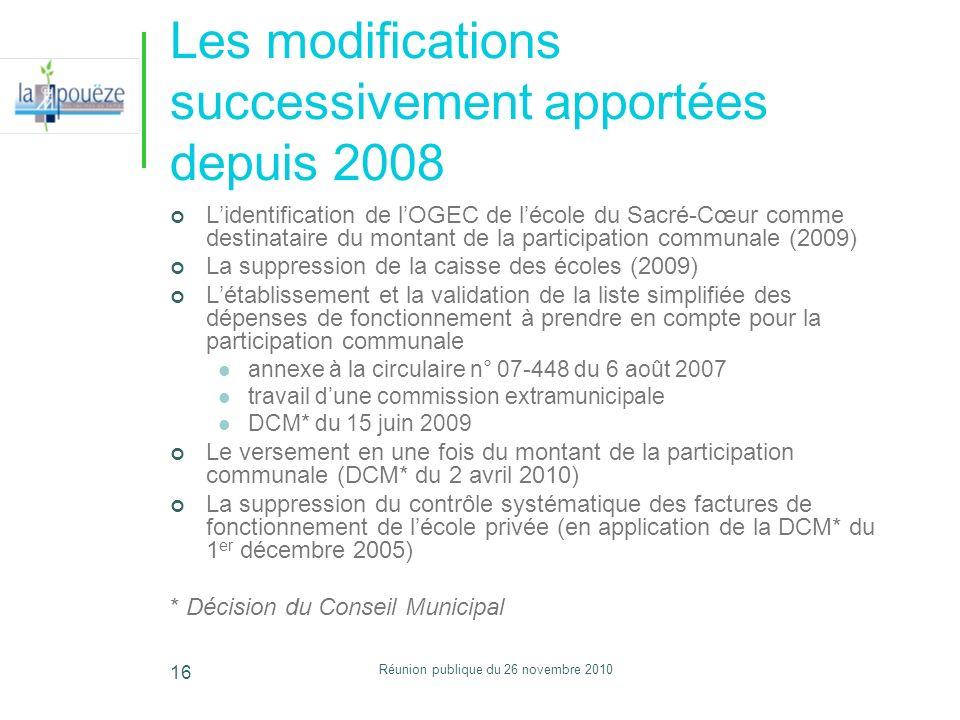 Réunion publique du 26 novembre 2010 16 Les modifications successivement apportées depuis 2008 Lidentification de lOGEC de lécole du Sacré-Cœur comme