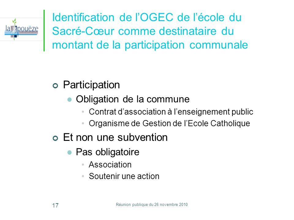 Réunion publique du 26 novembre 2010 17 Identification de lOGEC de lécole du Sacré-Cœur comme destinataire du montant de la participation communale Pa