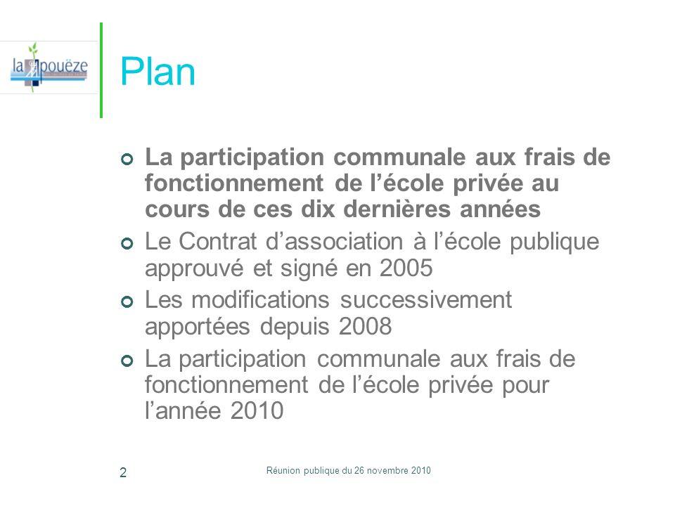 Réunion publique du 26 novembre 2010 2 Plan La participation communale aux frais de fonctionnement de lécole privée au cours de ces dix dernières anné