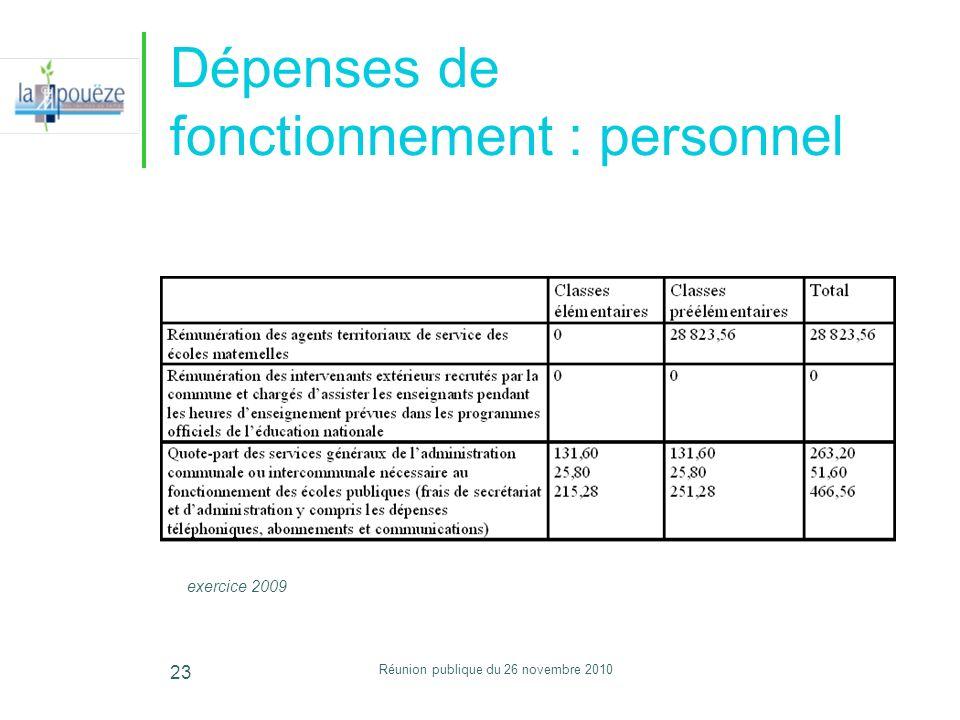 Réunion publique du 26 novembre 2010 23 Dépenses de fonctionnement : personnel exercice 2009