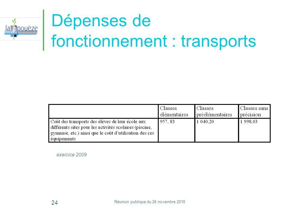 Réunion publique du 26 novembre 2010 24 Dépenses de fonctionnement : transports exercice 2009