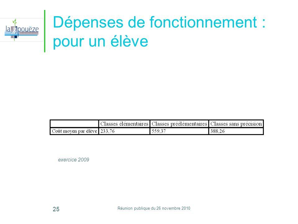 Réunion publique du 26 novembre 2010 25 Dépenses de fonctionnement : pour un élève exercice 2009