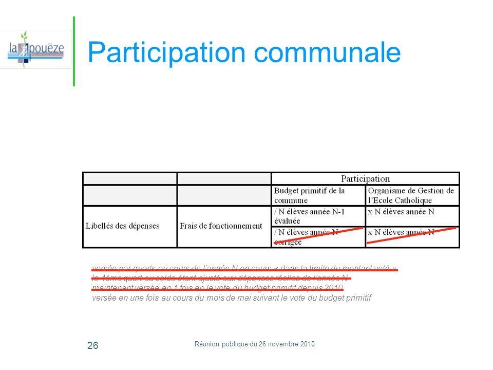 Réunion publique du 26 novembre 2010 26 Participation communale versée par quarts au cours de lannée N en cours « dans la limite du montant voté », le