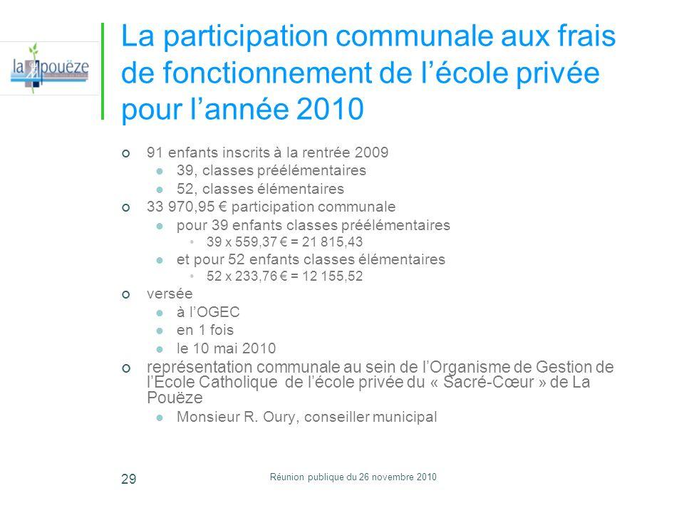 Réunion publique du 26 novembre 2010 29 La participation communale aux frais de fonctionnement de lécole privée pour lannée 2010 91 enfants inscrits à