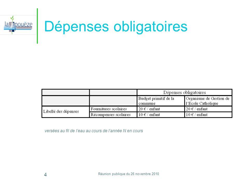 Réunion publique du 26 novembre 2010 4 Dépenses obligatoires versées au fil de leau au cours de lannée N en cours