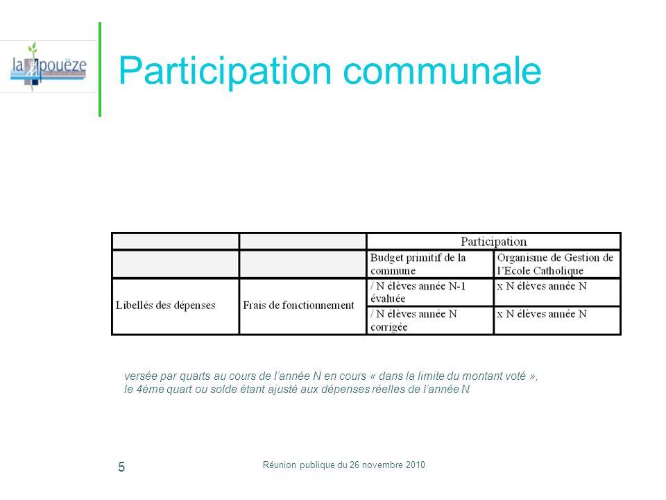 Réunion publique du 26 novembre 2010 5 Participation communale versée par quarts au cours de lannée N en cours « dans la limite du montant voté », le