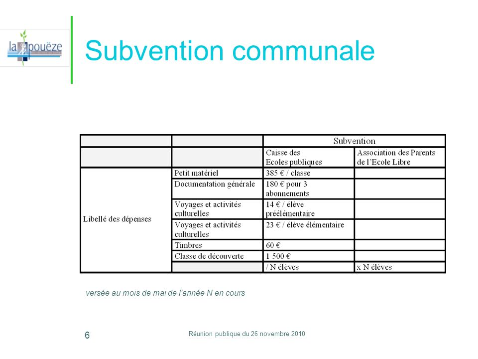 Réunion publique du 26 novembre 2010 6 Subvention communale versée au mois de mai de lannée N en cours